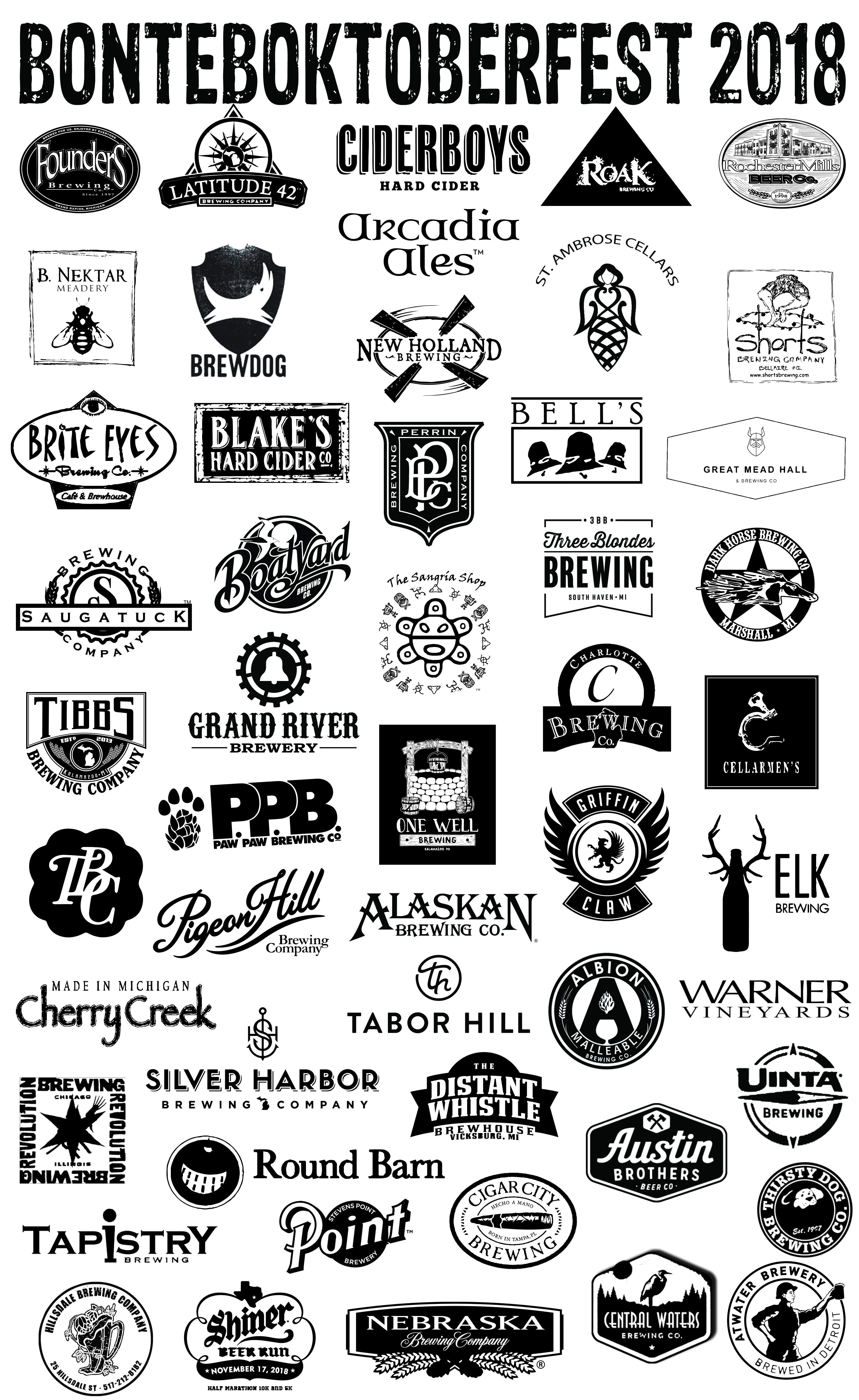 web breweries